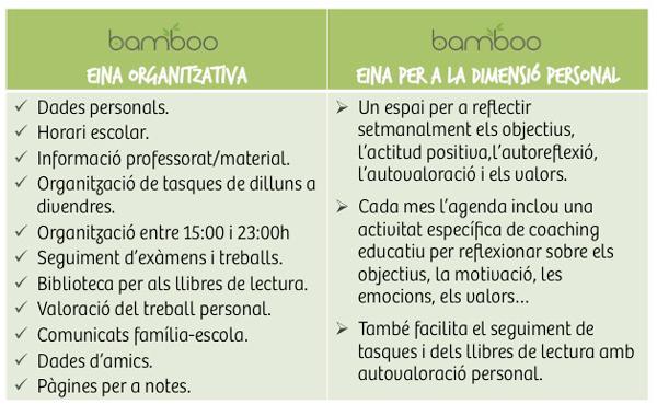 quadre bamboo-web